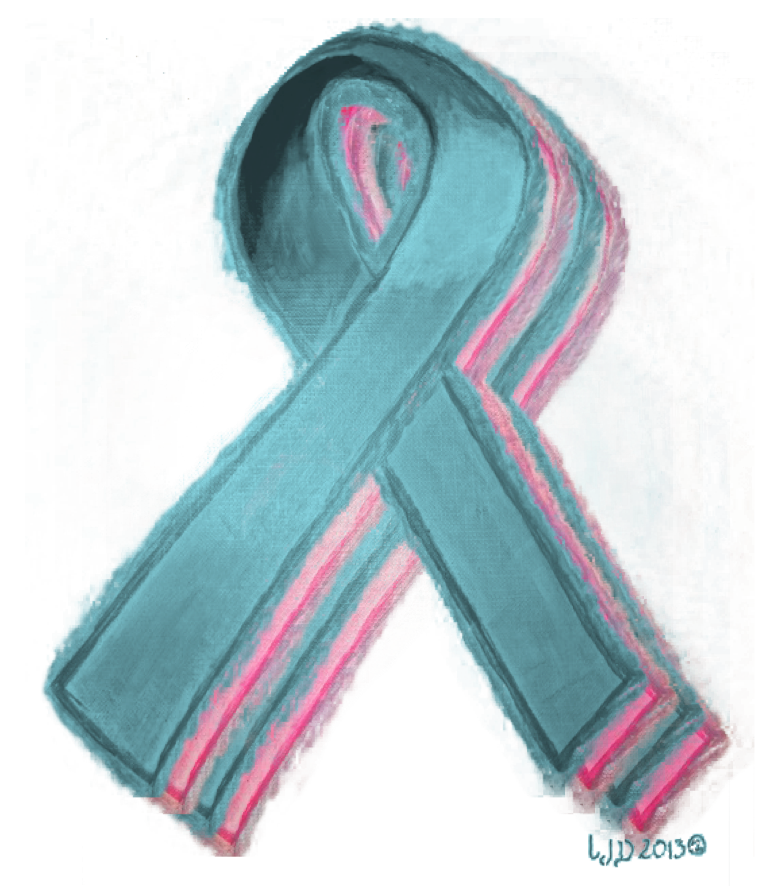 National HBOC week for BRCA and other Related Cancer Issues