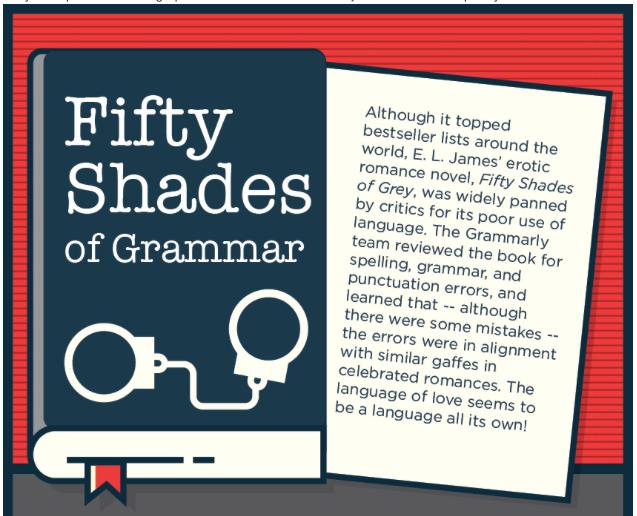 Holy 50 Shades of Grammar